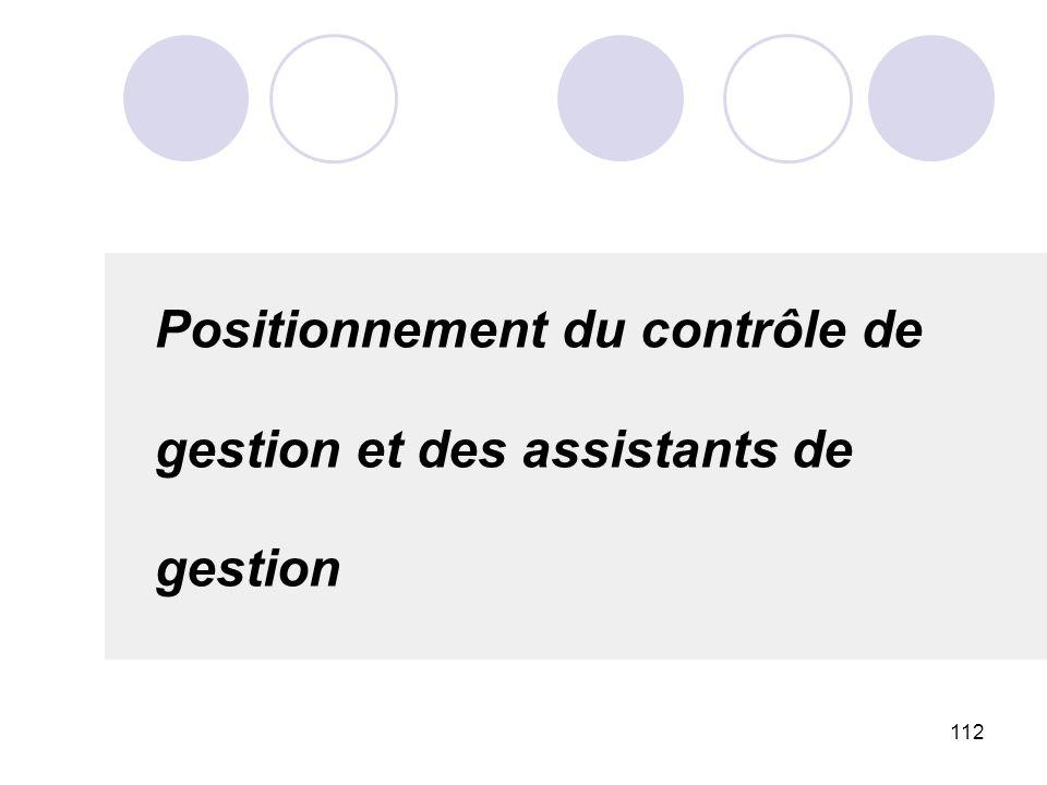 Positionnement du contrôle de gestion et des assistants de gestion