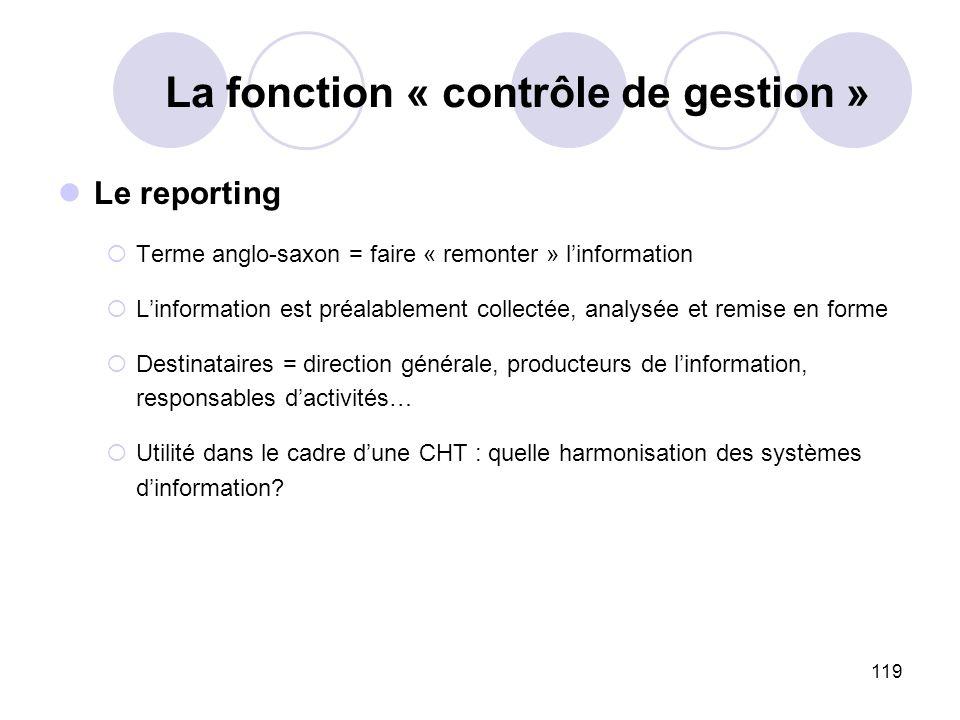 La fonction « contrôle de gestion »