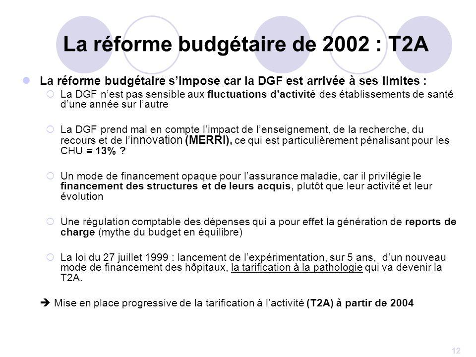 La réforme budgétaire de 2002 : T2A