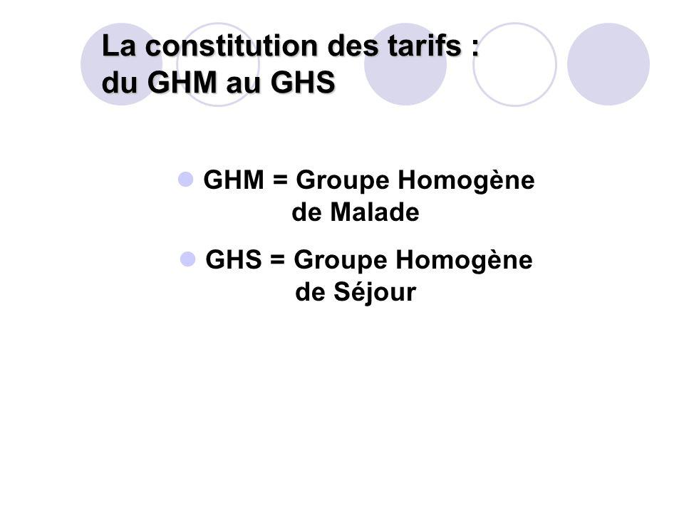 La constitution des tarifs : du GHM au GHS