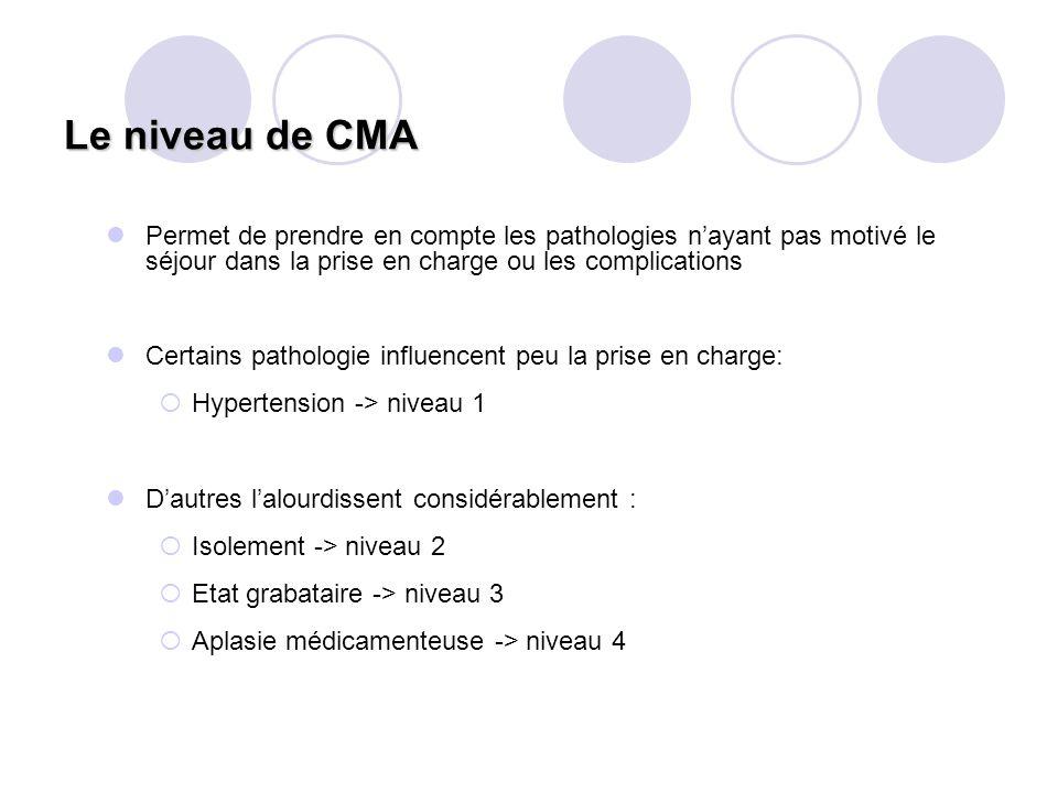 Le niveau de CMA Permet de prendre en compte les pathologies n'ayant pas motivé le séjour dans la prise en charge ou les complications.