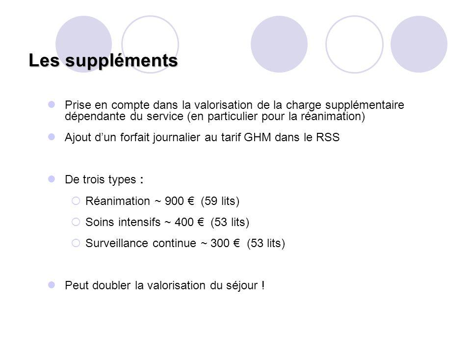 Les suppléments Prise en compte dans la valorisation de la charge supplémentaire dépendante du service (en particulier pour la réanimation)