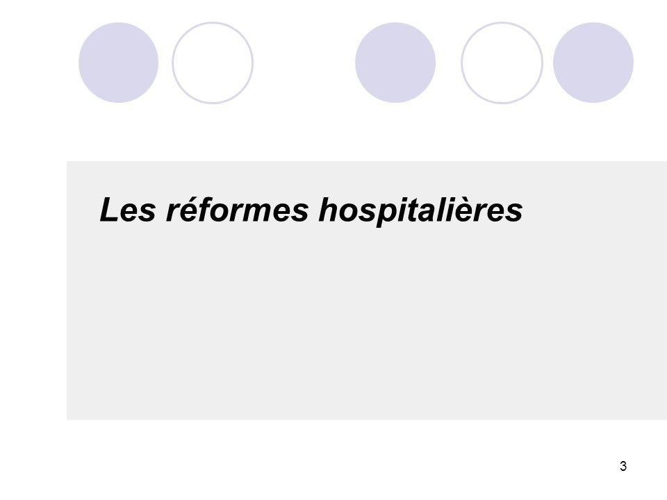 Les réformes hospitalières