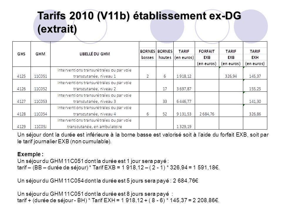 Tarifs 2010 (V11b) établissement ex-DG (extrait)