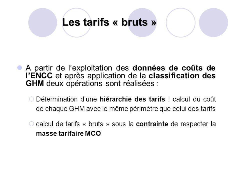 Les tarifs « bruts »