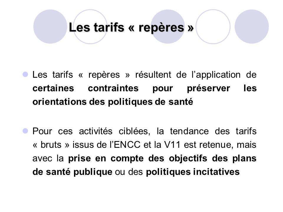 Les tarifs « repères »