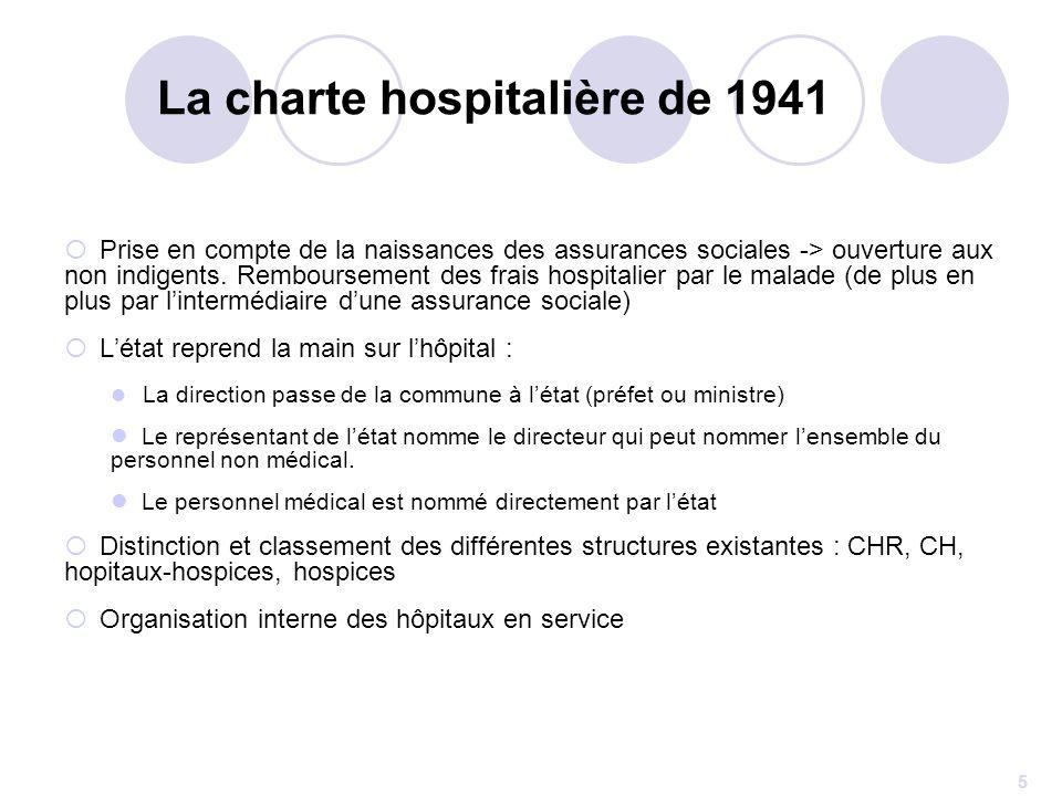 La charte hospitalière de 1941