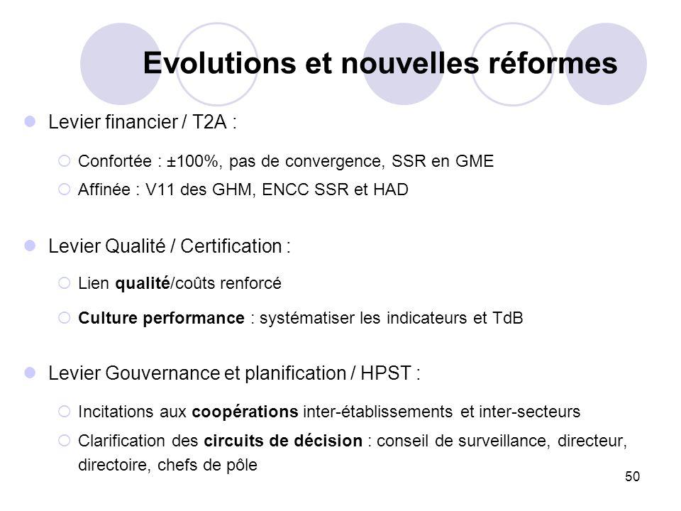 Evolutions et nouvelles réformes