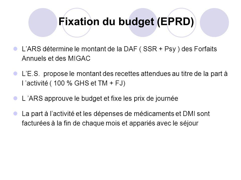 Fixation du budget (EPRD)