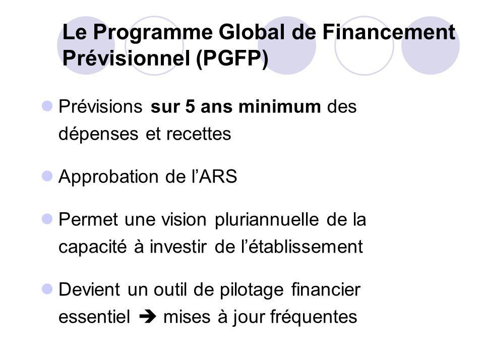 Le Programme Global de Financement Prévisionnel (PGFP)