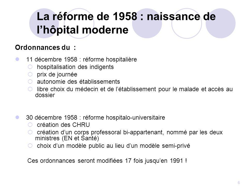 La réforme de 1958 : naissance de l'hôpital moderne