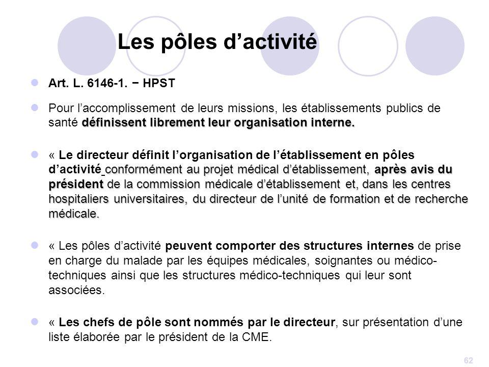 Les pôles d'activité Art. L. 6146-1. − HPST