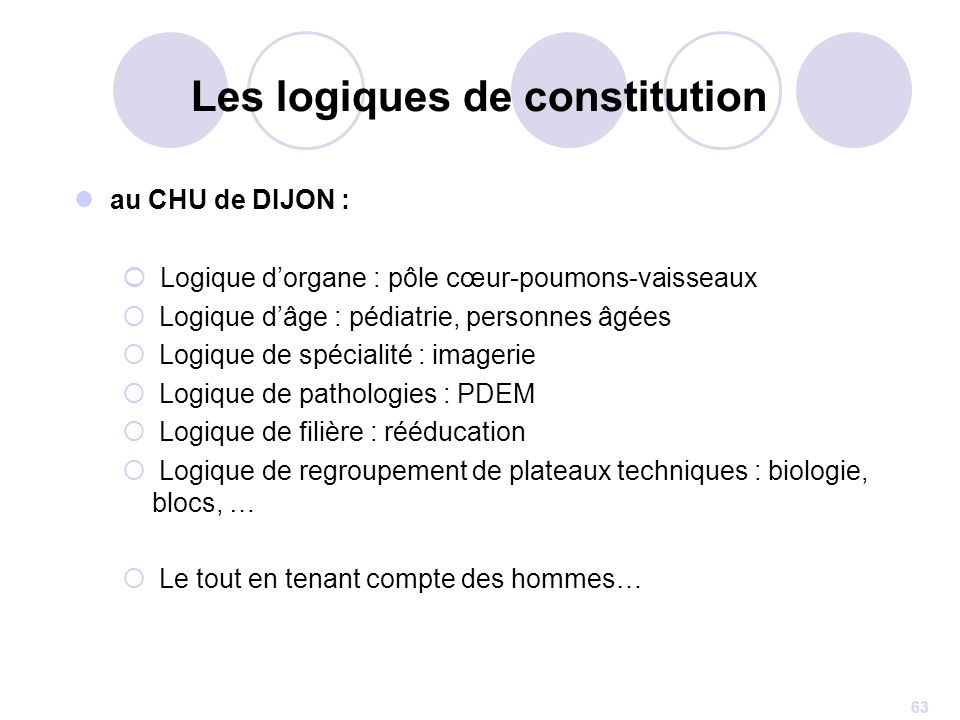 Les logiques de constitution