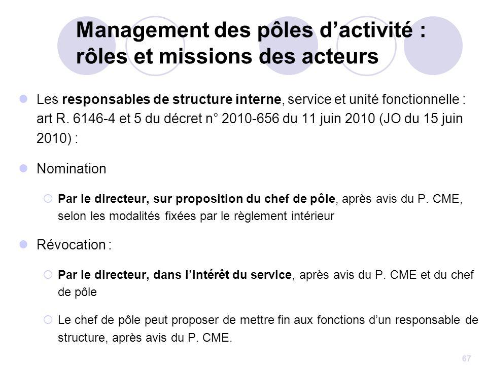 Management des pôles d'activité : rôles et missions des acteurs