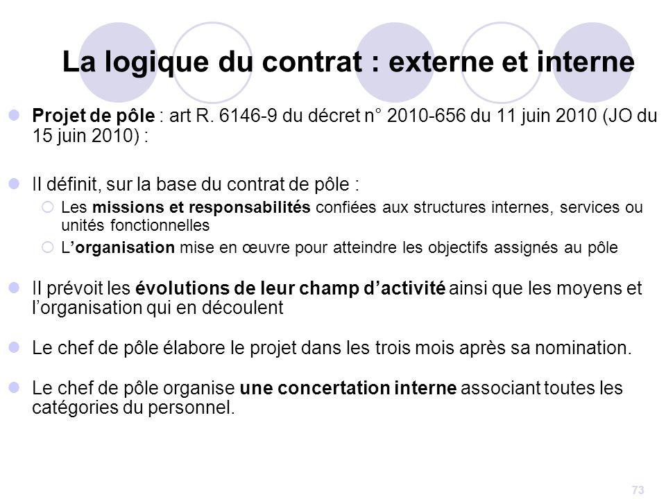 La logique du contrat : externe et interne