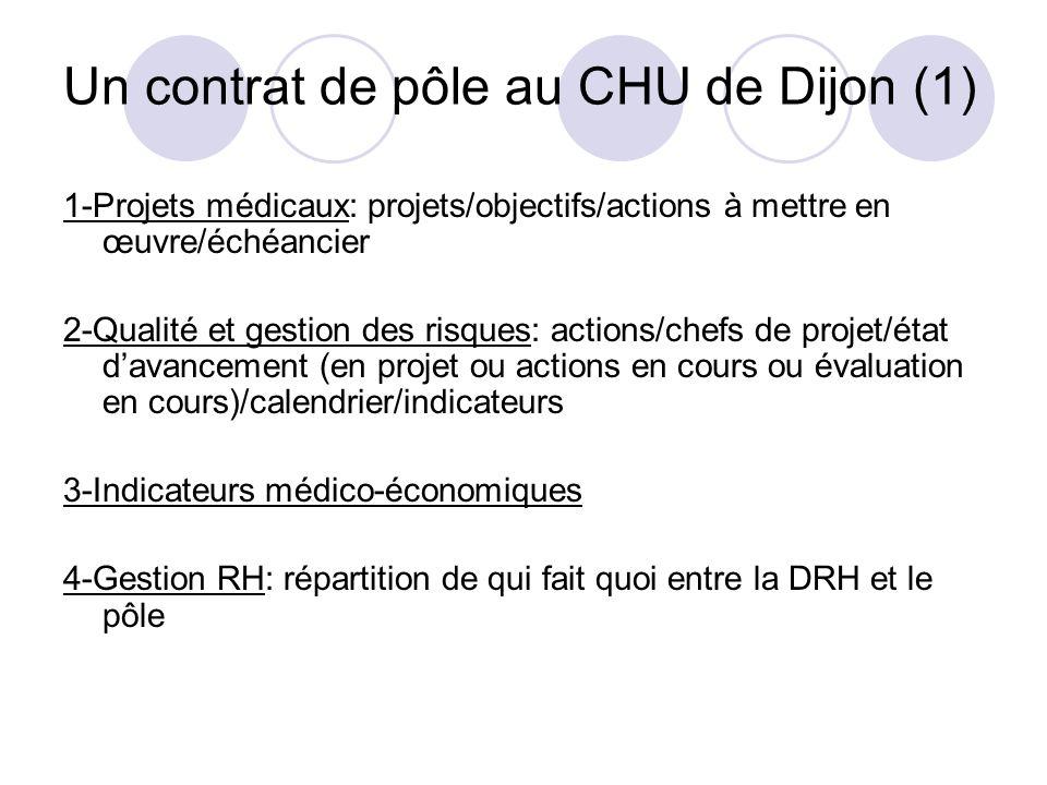 Un contrat de pôle au CHU de Dijon (1)