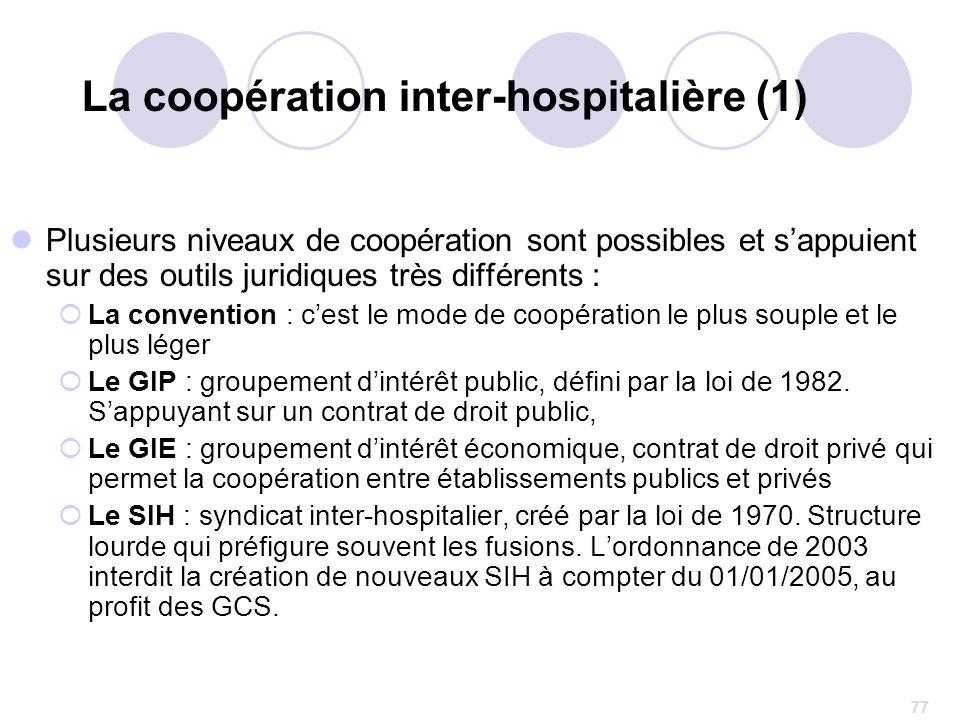 La coopération inter-hospitalière (1)