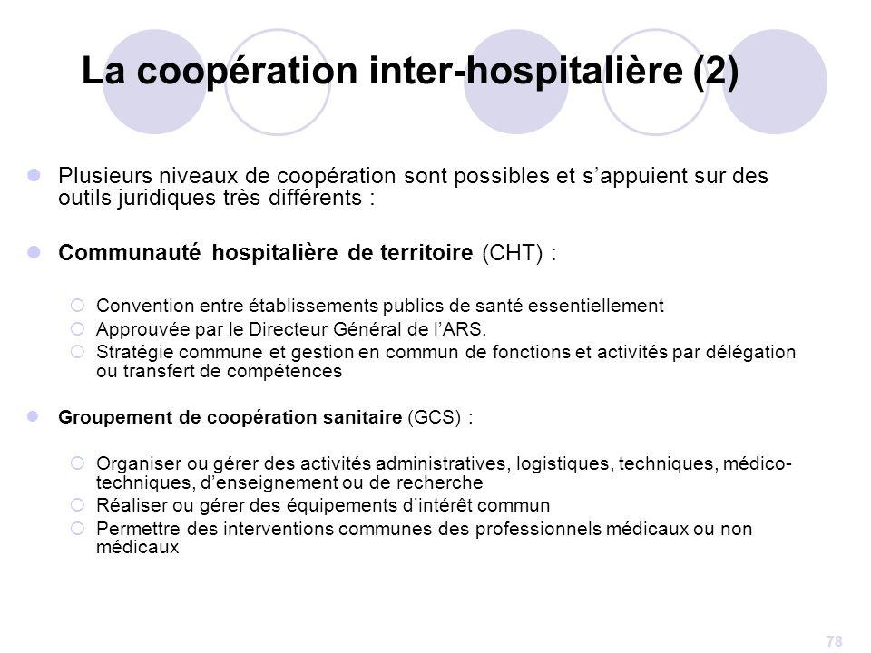 La coopération inter-hospitalière (2)