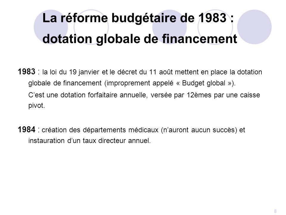 La réforme budgétaire de 1983 : dotation globale de financement