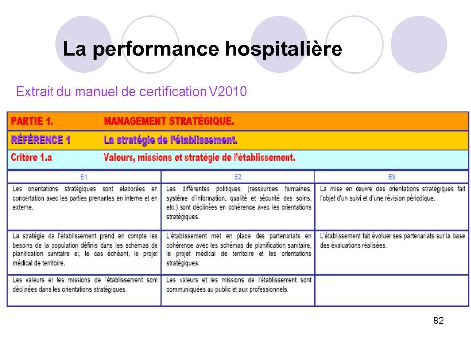 La performance hospitalière