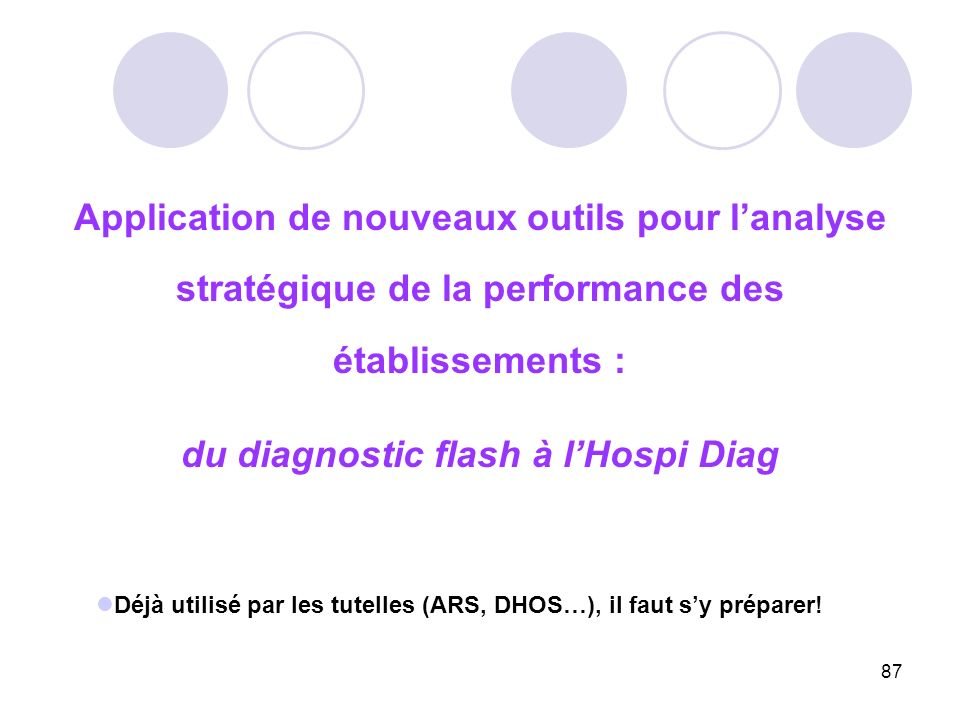 du diagnostic flash à l'Hospi Diag