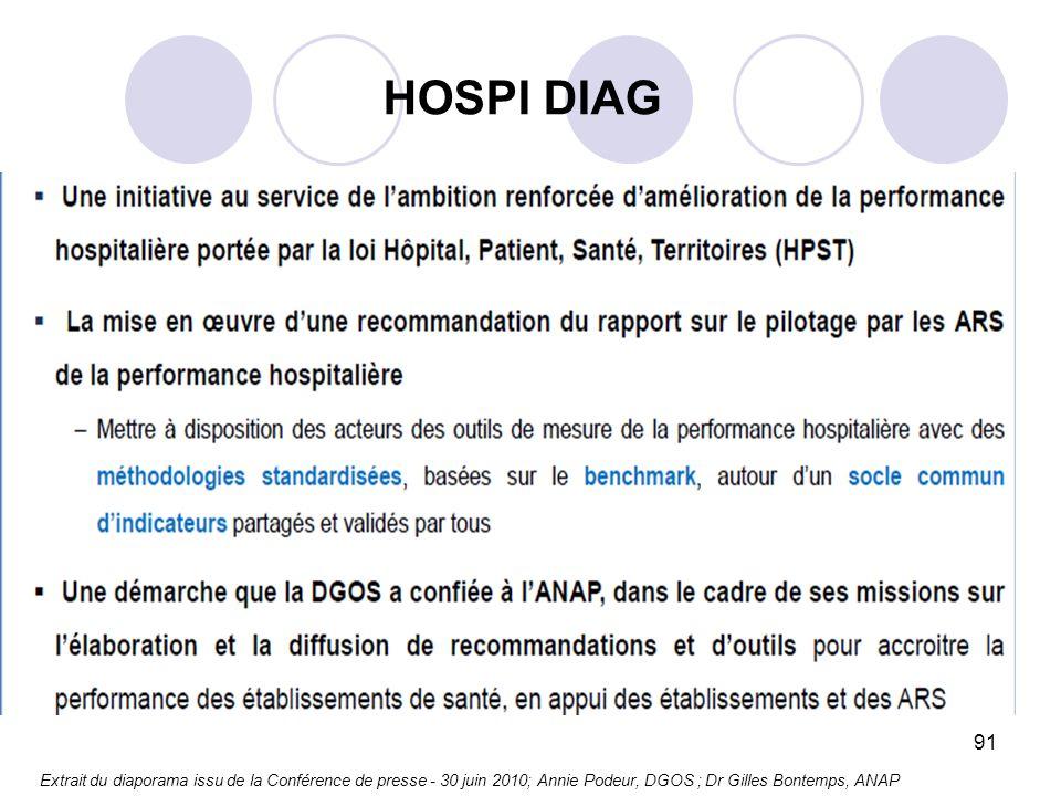 HOSPI DIAG Extrait du diaporama issu de la Conférence de presse - 30 juin 2010; Annie Podeur, DGOS ; Dr Gilles Bontemps, ANAP.