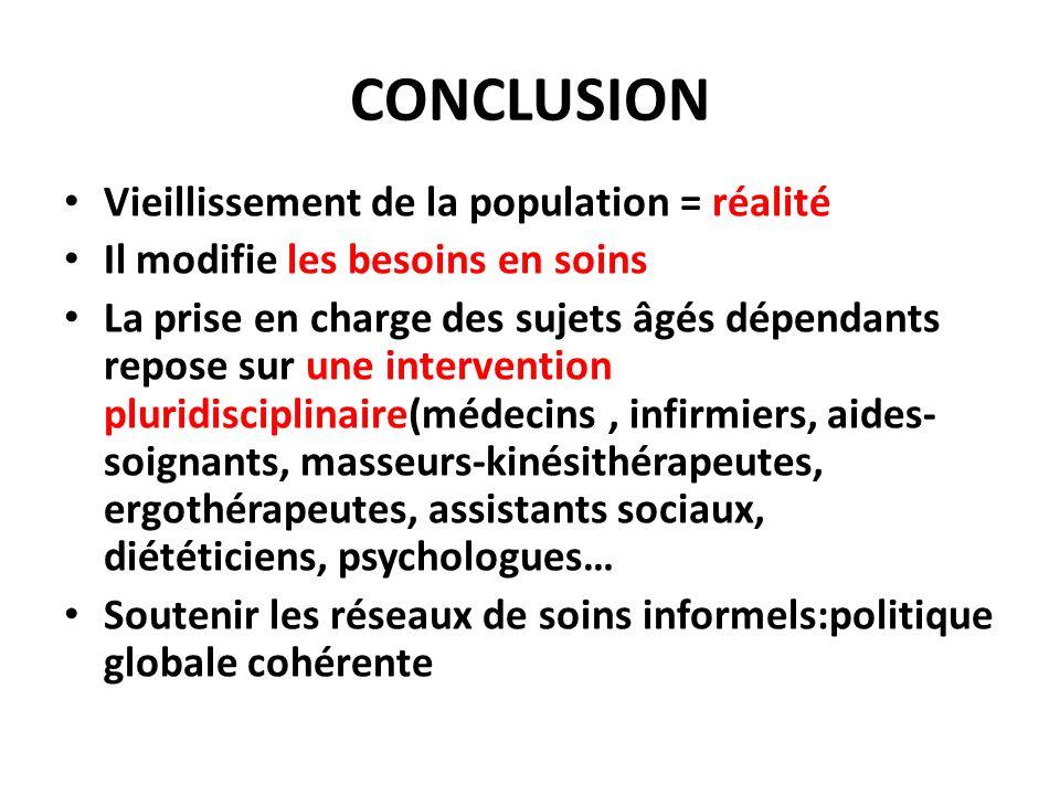 CONCLUSION Vieillissement de la population = réalité
