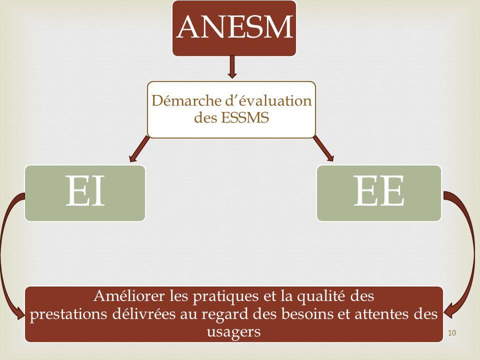 Démarche d'évaluation des ESSMS