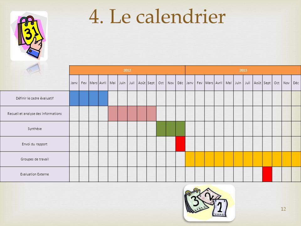 4. Le calendrier 2012 2013 Janv Fev Mars Avril Mai Juin Juil Août Sept
