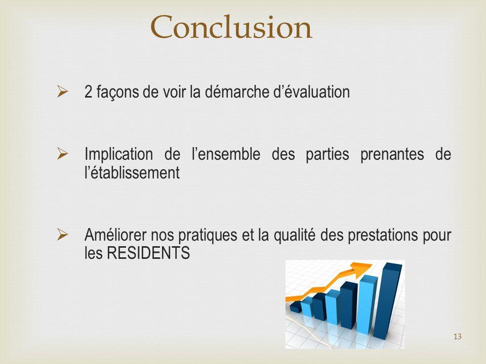 Conclusion 2 façons de voir la démarche d'évaluation