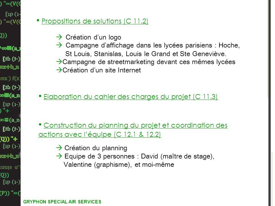 Propositions de solutions (C 11.2)