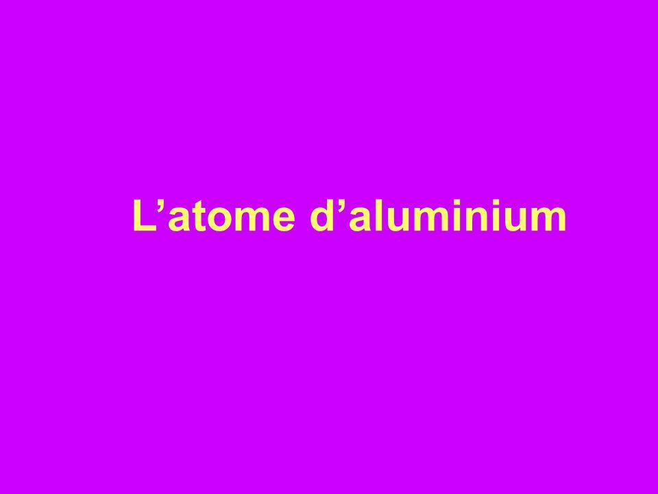 L'atome d'aluminium
