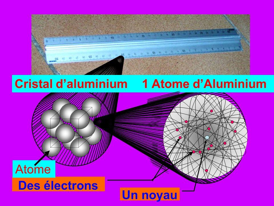 Cristal d'aluminium 1 Atome d'Aluminium Atome Des électrons Un noyau