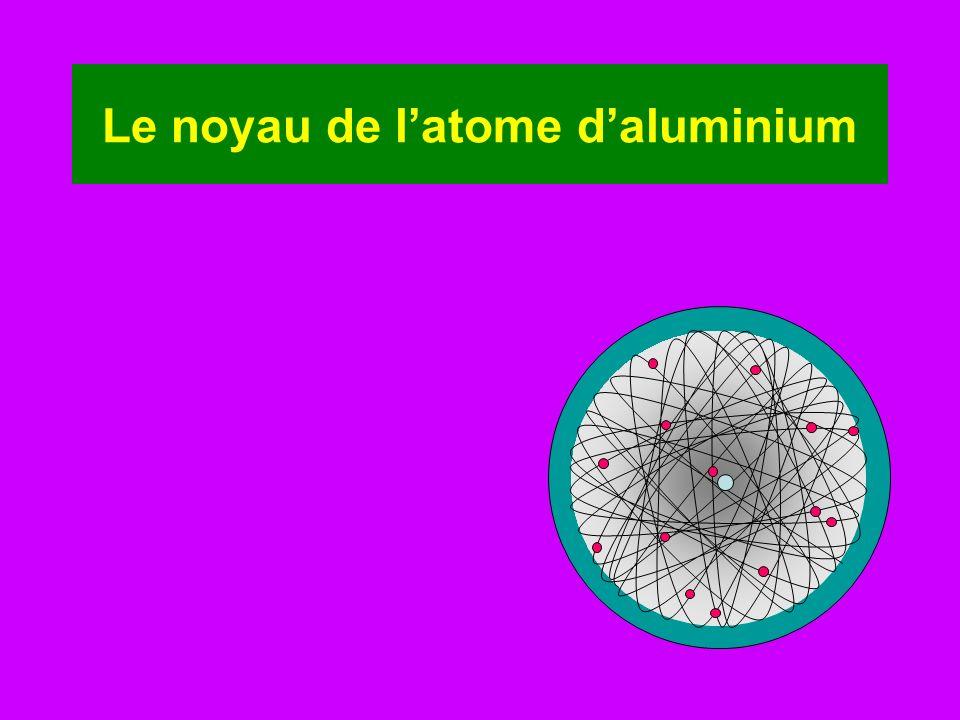 Le noyau de l'atome d'aluminium