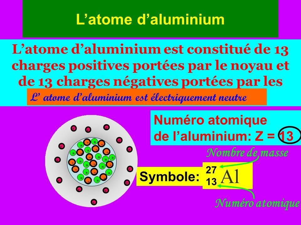 Al L'atome d'aluminium