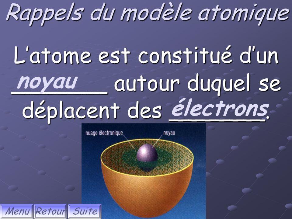 Rappels du modèle atomique