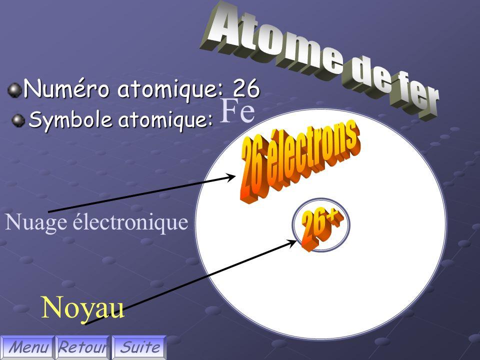 Fe Noyau Atome de fer Numéro atomique: 26 26 électrons