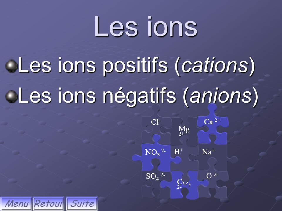 Les ions Les ions positifs (cations) Les ions négatifs (anions) Menu