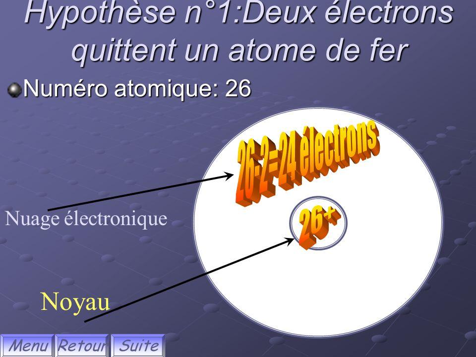 Hypothèse n°1:Deux électrons quittent un atome de fer