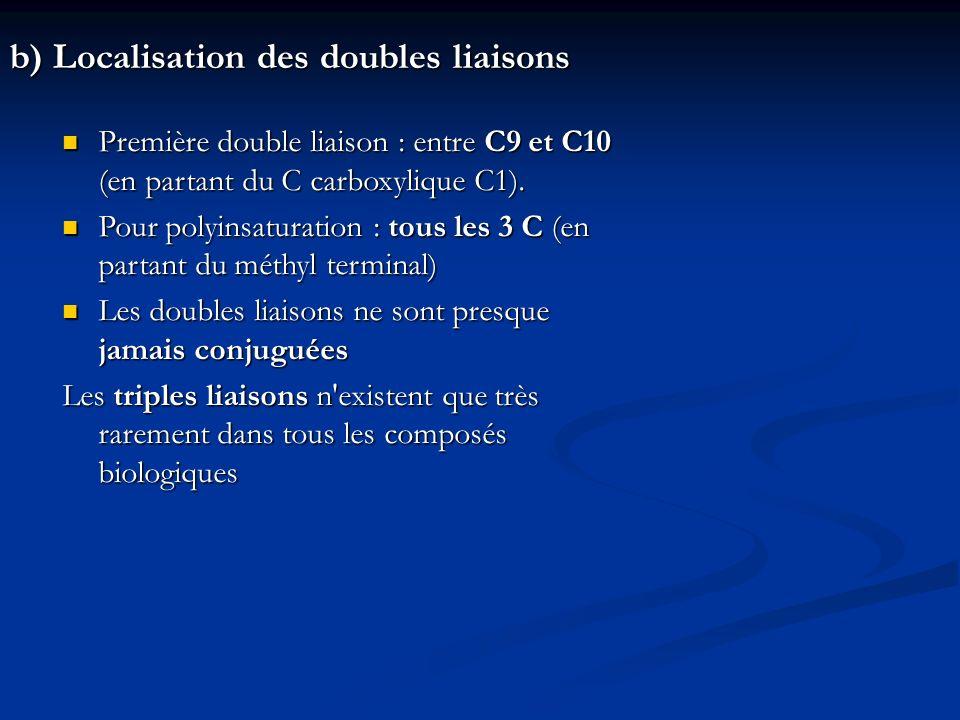 b) Localisation des doubles liaisons