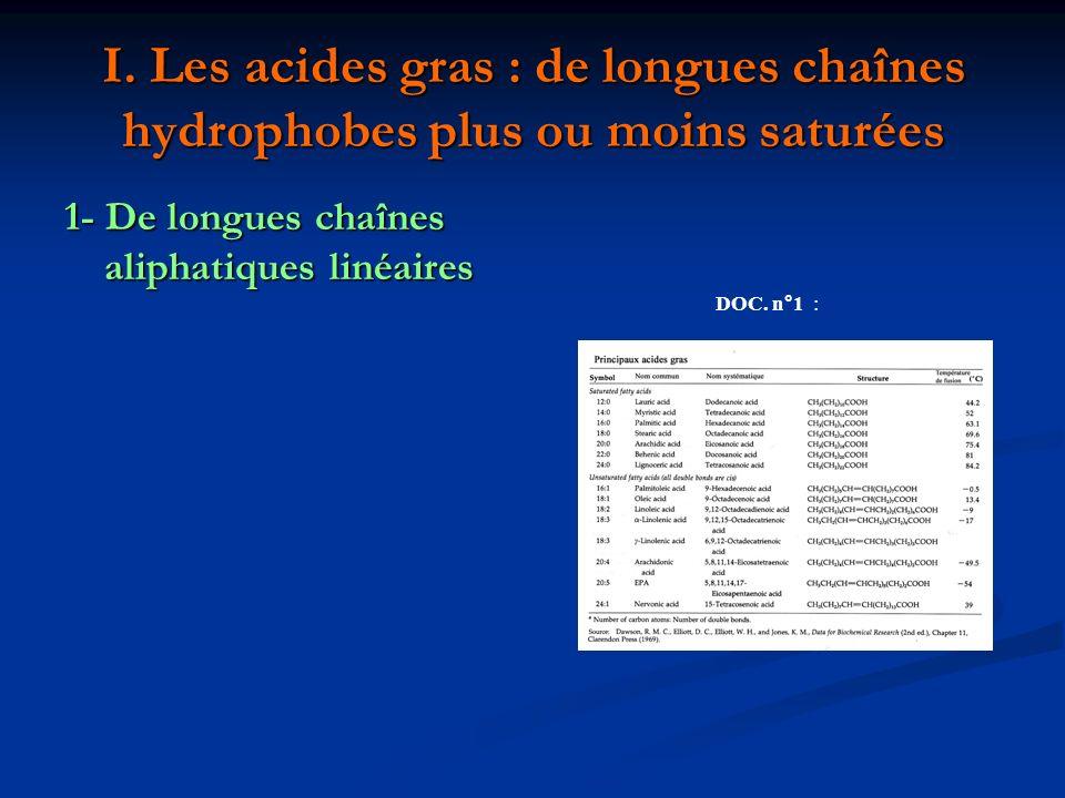 I. Les acides gras : de longues chaînes hydrophobes plus ou moins saturées