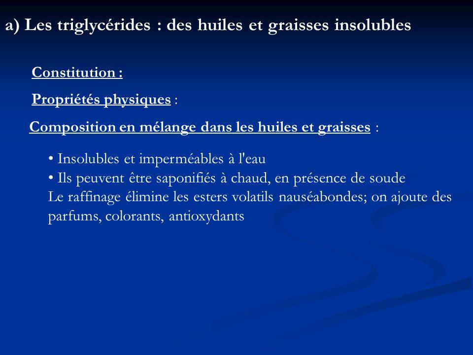 a) Les triglycérides : des huiles et graisses insolubles