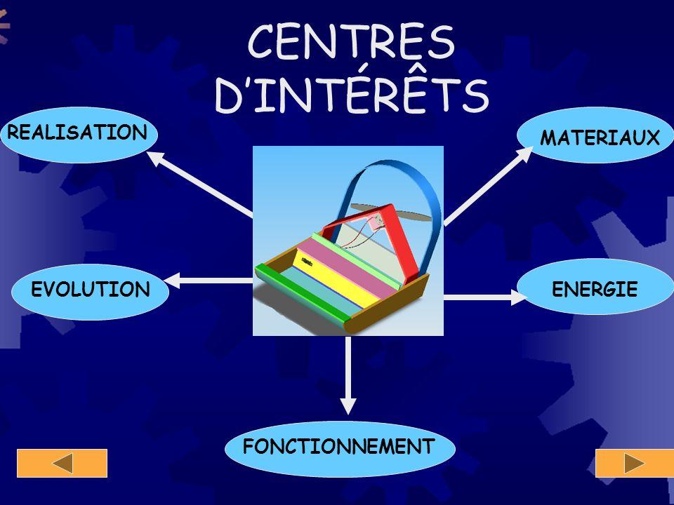 CENTRES D'INTÉRÊTS REALISATION MATERIAUX ENERGIE EVOLUTION