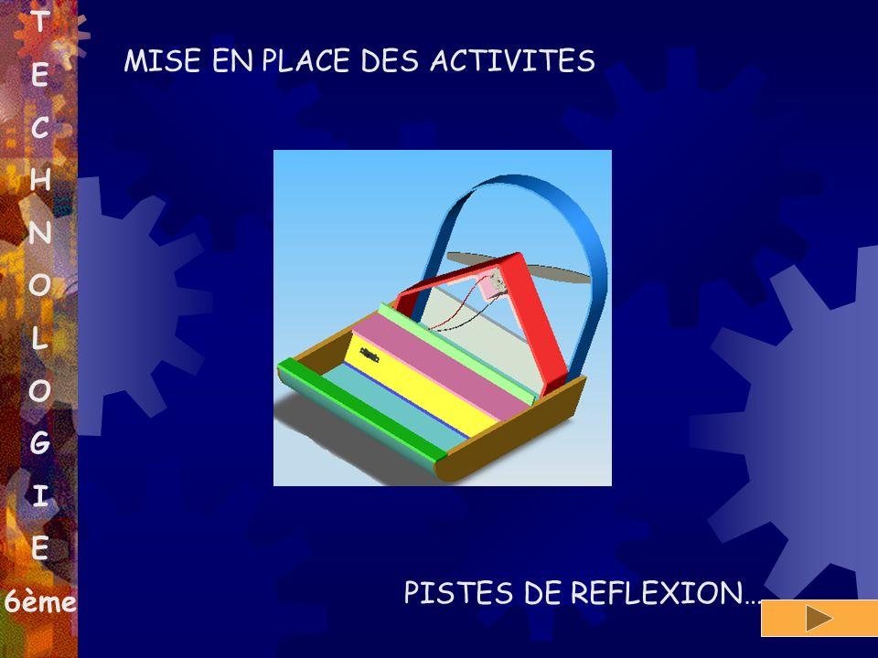 T E C H N O L G I 6ème MISE EN PLACE DES ACTIVITES PISTES DE REFLEXION…