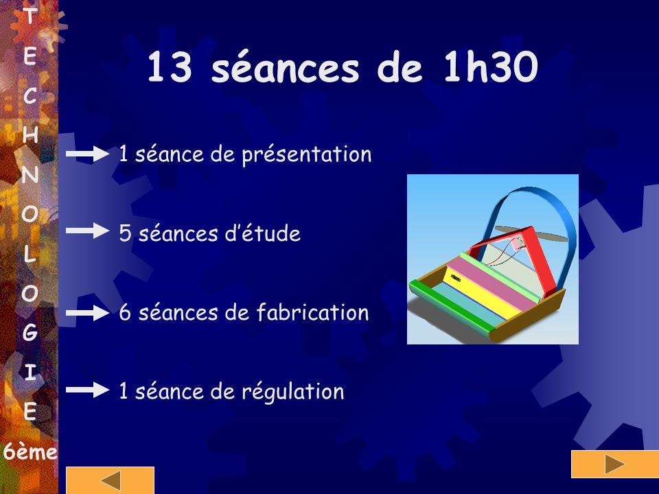 13 séances de 1h30 T E C H N O L 1 séance de présentation G I