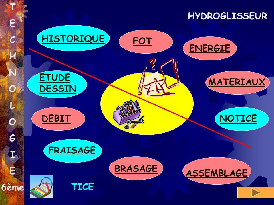 T E C H N O L G I 6ème HYDROGLISSEUR HISTORIQUE FOT ENERGIE