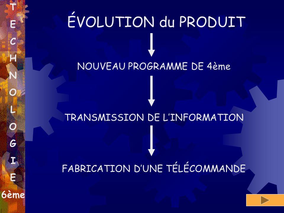 ÉVOLUTION du PRODUIT T E C H N O L NOUVEAU PROGRAMME DE 4ème G I
