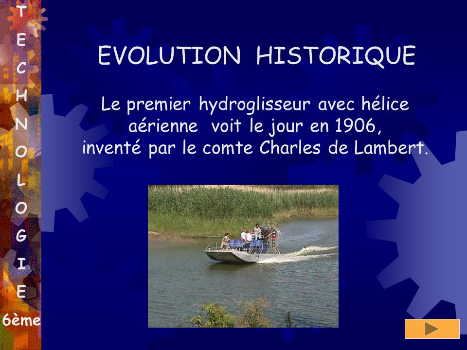 T E. C. H. N. O. L. G. I. 6ème. EVOLUTION HISTORIQUE. Le premier hydroglisseur avec hélice aérienne voit le jour en 1906,