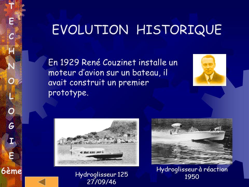 Hydroglisseur à réaction 1950