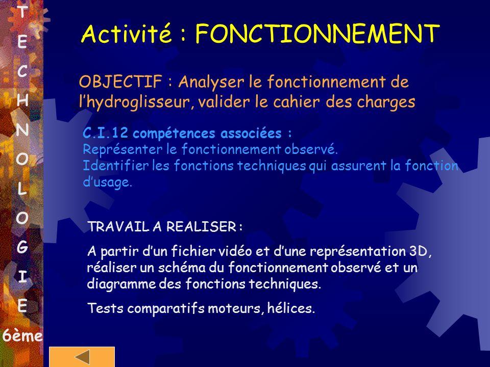 Activité : FONCTIONNEMENT